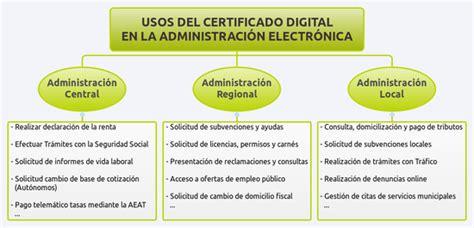 renta 2016 certificado digital renta 2016 certificado digital newhairstylesformen2014 com