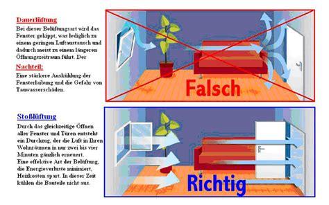 luftfeuchtigkeit in der wohnung klappfenster erfinderladen berlin