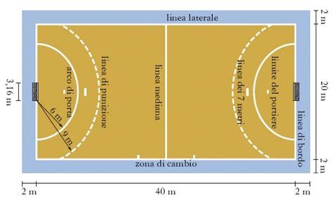 quanto misura una porta di calcio sport sportrule