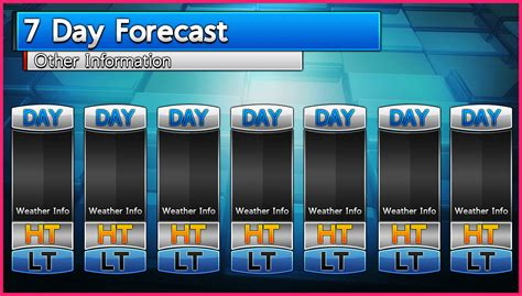 weather report template best weather report template pictures inspiration