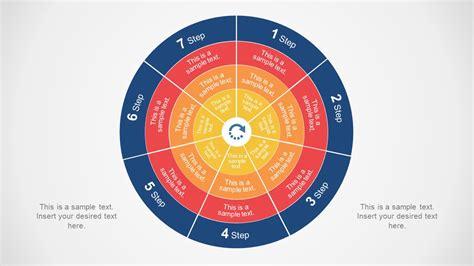 7 step 4 layers circular diagram for powerpoint slidemodel