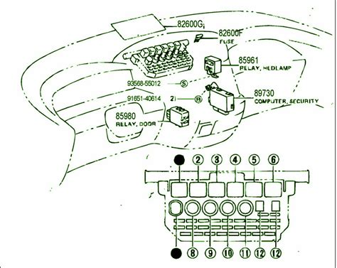 1991 toyota previa fuse box diagram wiring diagrams