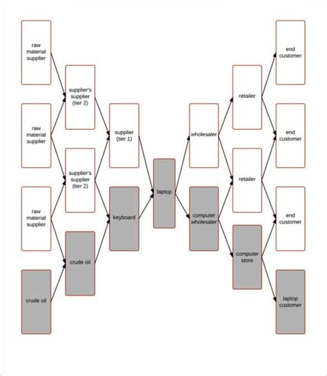 40 flow chart templates free sle exle format