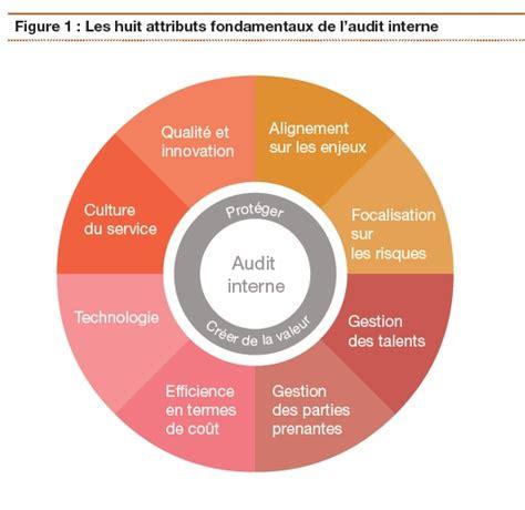audit intern pwc enqu 234 te 2014 sur l 233 tat de la profession audit interne