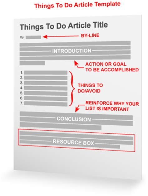 html templates for articles things to do article template