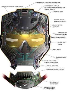 iron suit diagram everything you ve wanted to see about iron s suit