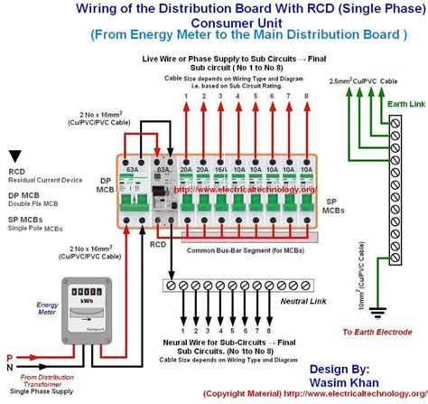 single phase meter wiring diagram webtor me