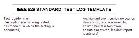 ieee 829 test plan template what is test monitoring in software testing