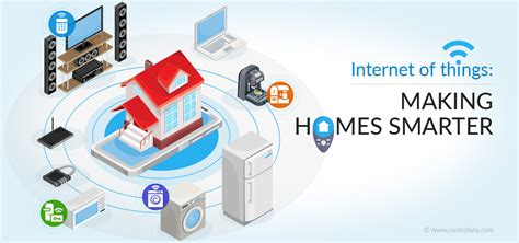 home automation trends to out any