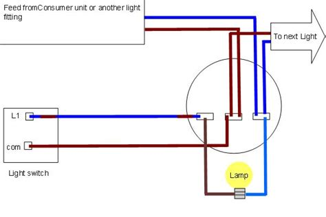 ceiling wiring diagrams harmonised colours light