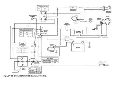 john deere la parts diagram automotive parts diagram images