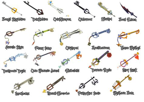 best keyblade in kingdom hearts what is your favorite keyblade