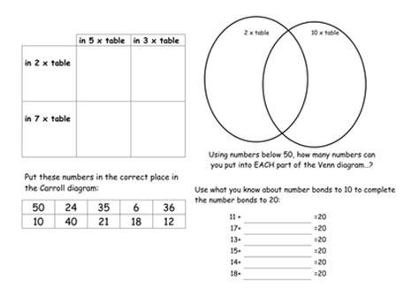 teaching venn diagrams ks2 venn and carroll diagrams by stuffedcrust uk teaching