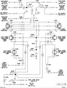 jeep cherokee wiring diagram for headlights switch jeep