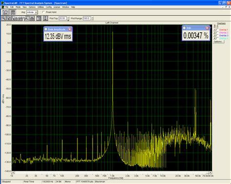 Tesla Hertz 1 Tesla Hz