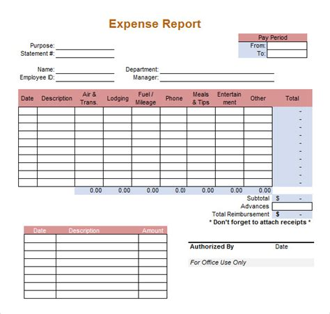 free expense report template 7 expense report templates free sles exles