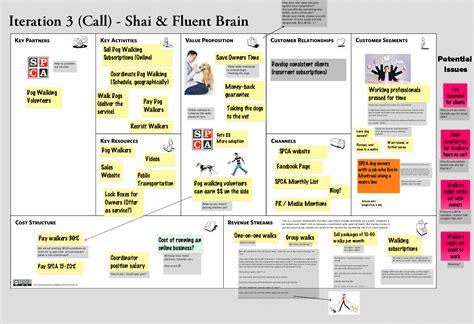 canva business model business model canvas exles skype www imgkid com