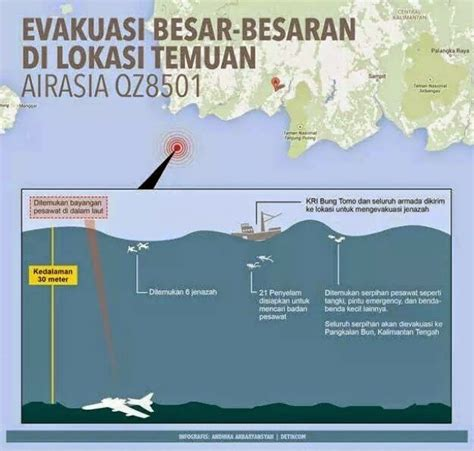 detiknews airasia terkini smart generation terkini pesawat air asia di temui usaha