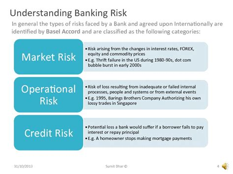 Banking Risk Management Pdf The Best Free Software For