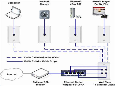 standard cat 5 wiring diagram wiring diagram manual