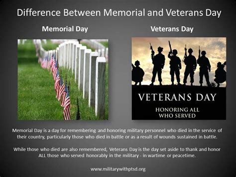 Memorial Day Honors Those Who Died In Service To Our Country by Memorial Day Archives Common Sense Evaluation