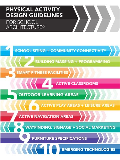 design guidelines for schools physical activity design guidelines for school