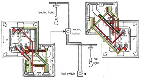 wiring diagram for two way switch one light agnitum me