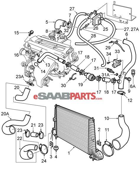 saab 9 5 parts diagram saab 95 engine diagram wiring diagram with description