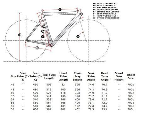 American De Rosa L Parts by De Rosa King 888 Road Bike Frames T800 3k Carbon