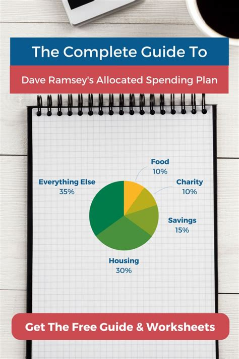 Dave Ramsey Allocated Spending Plan Worksheet by 25 Best Ideas About Budgeting Worksheets On Budget Worksheets Household Budget