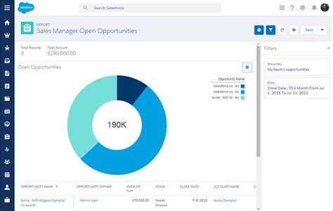 Reports And Dashboards In Salesforce Workbook by Salesforce Unveils A New User Experience Revolution