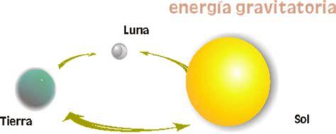 definicion corta de energia energ 237 a potencial fisica mecanica ecci