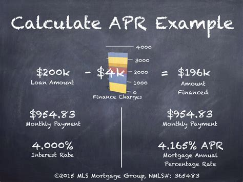 Apr Formula Credit Card Pension Loan Percentage Rates Charged For 1 Days Day Loans For Poor Credit