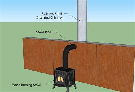 Chimney Wood Burning Stove - wood burning stove easy quote line