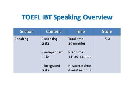 toefl speaking section writing section integrated task independent task essay