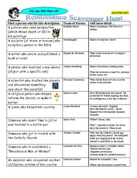 The Renaissance Worksheet Answers by Renaissance Scavenger Hunt And Answer Key Wh