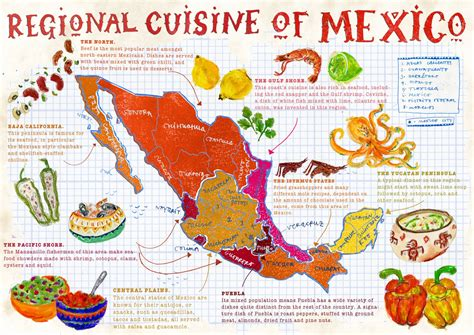 regional map of mexico regional cuisine of mexico map mappery