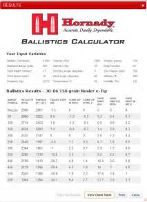 Barnes Ballistic Chart June 2013 New Hampshire Rifleman Magazine