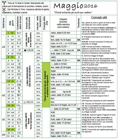 calendario biodinamico 2015 calendario biodinamico maggio dettochiaramente
