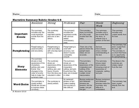 Character Letter Rubric Creative Writing Character Rubric