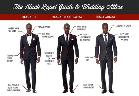 Wedding Attire Black Tie Optional by How To The Right Suit For Any Wedding Infographic