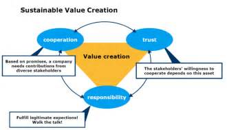Ethics in business examples business ethics believes
