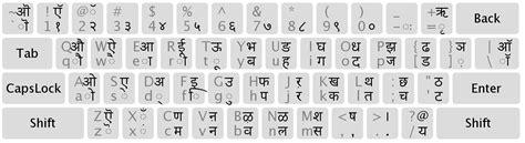 layout of devanagari keyboard ravi gupta nepali keyboard layout or nepali type