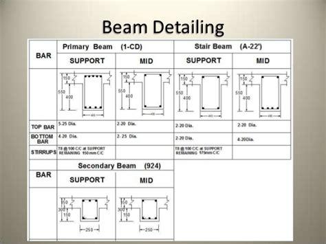 layout of multi storey building multi storey building design of 7 storey commercial building