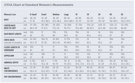 how to measure knitting how to measure waist hips and more a free guide to