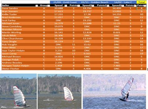 boat club hervey bay opening hours qld freerace 3 lake cootharaba windsurfing forums page 1