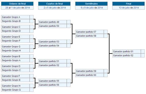 Calendario Fifa Calendario Mundial Brasil 2014 Liga Espa 209 Ola 2015
