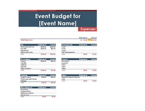 event budget office templates