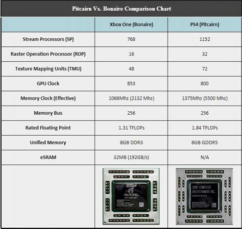 infinity primus 360 specs what gpu is as of equivalent to xbo and ps4 www