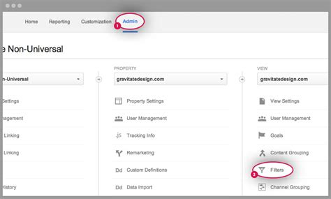 Searching Ip Addresses Owner Your Data Is Wrong How To Set Up Analytics